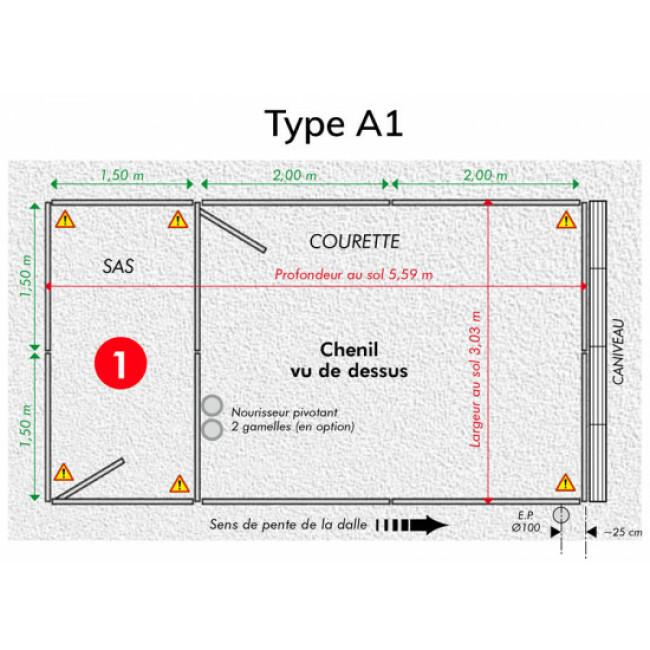 Chenil administration CPRS PRO Type D et A