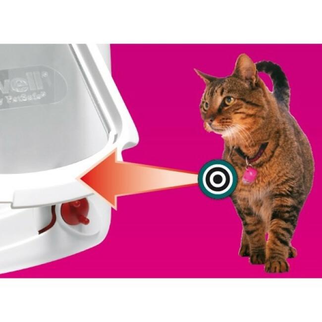 Clé infrarouge pour chatière Petsafe Staywell 500