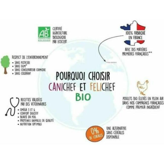 Croquettes Canichef Bio pour chiot