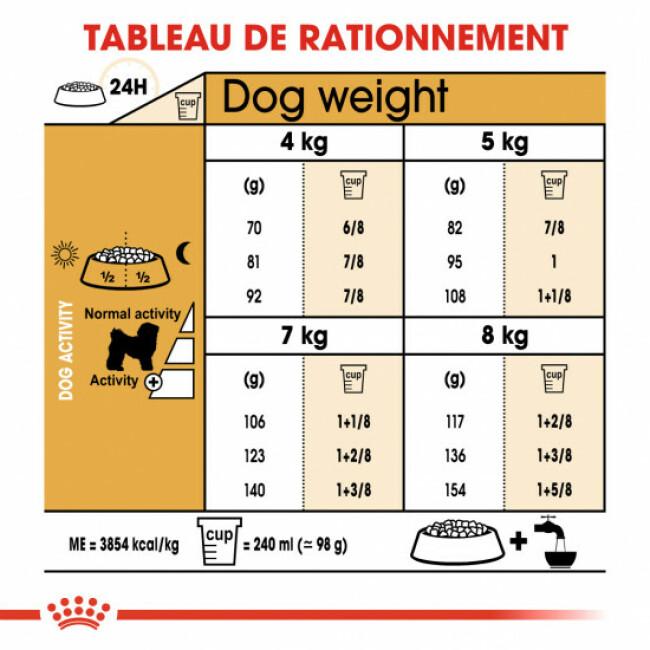 Croquettes pour chien adulte Royal Canin Bichon Frise Sac 1,5 kg