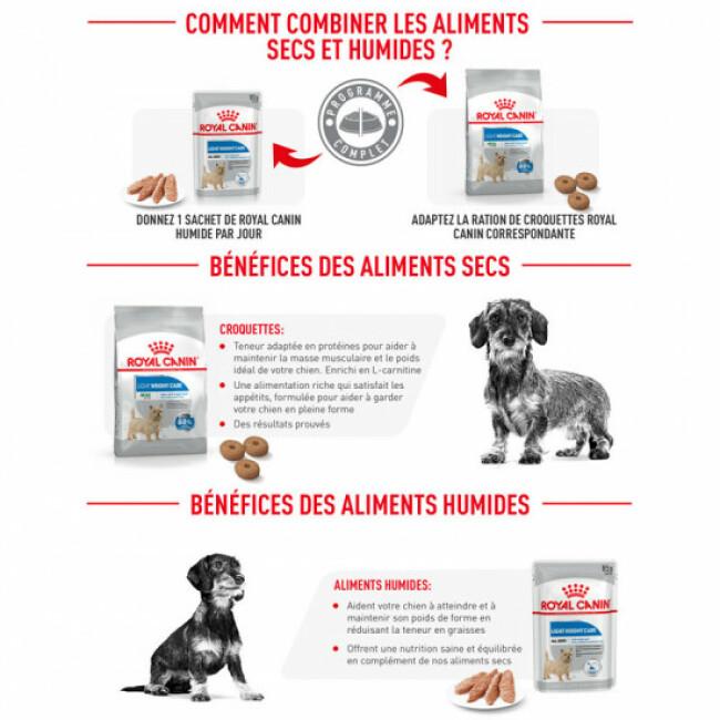 Croquettes pour chien adulte Royal Canin LightWeight Mini