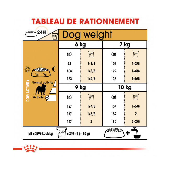 Croquettes Royal Canin Carlin 25 Adulte