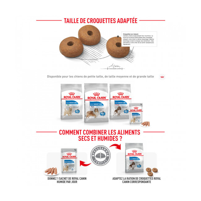 Croquettes Royal Canin Medium Light Weight Care