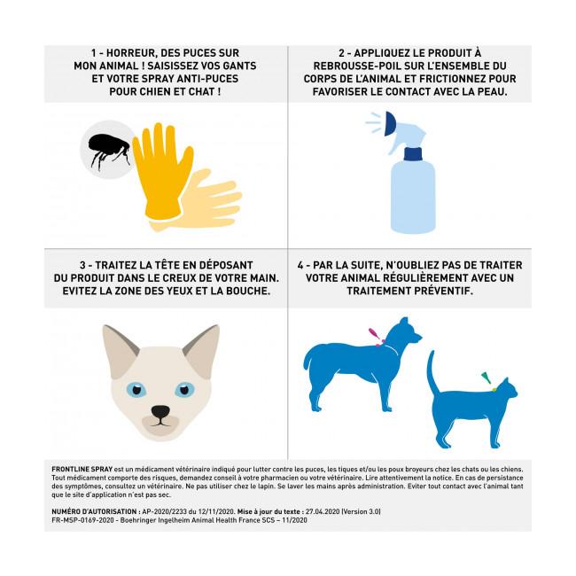 Frontline traitement puces et tiques pour chat et chien en spray