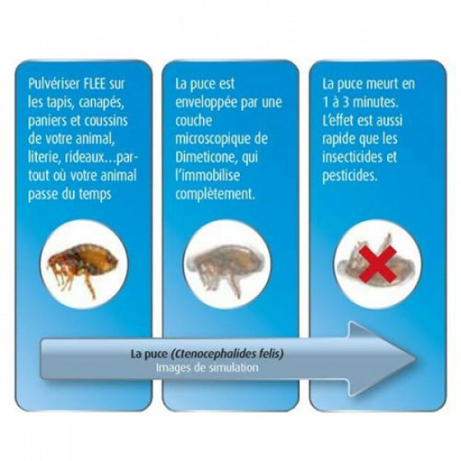 Traitement antiparasitaire habitat en aérosol Flee 400 ml