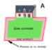 Image 2 - Petsafe clôture électronique anti fugue pour chien et chat