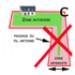 Image 4 - Petsafe clôture électronique anti fugue pour chien et chat