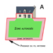 Image 2 - Clôture électronique anti-fugue Petsafe pour chat