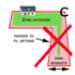 Image 3 - Clôture électronique anti-fugue Petsafe pour chat