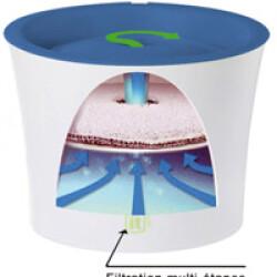 Lot de 3 filtres pour fontaine eau Fresh Clear